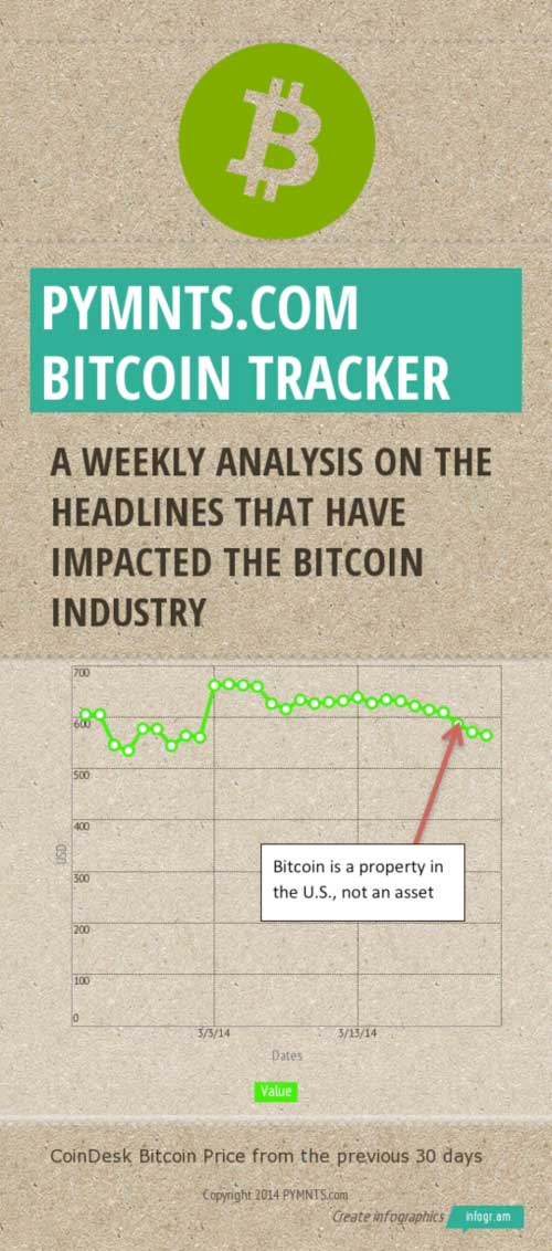bitcoinTracker32814
