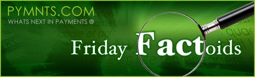 friday-factoids-banner-500