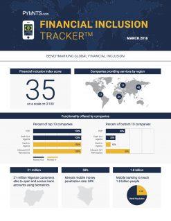 Financial Inclusion Tracker