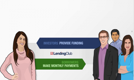 Lending Club Timeline
