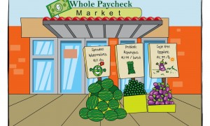 Whole Foods Earnings